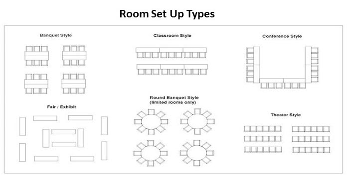 Room Set Up Types For Web